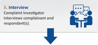 complaints-process_05.jpg
